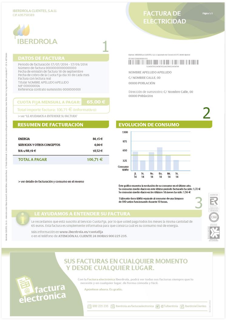 Resumen de facturación y evolución de consumo