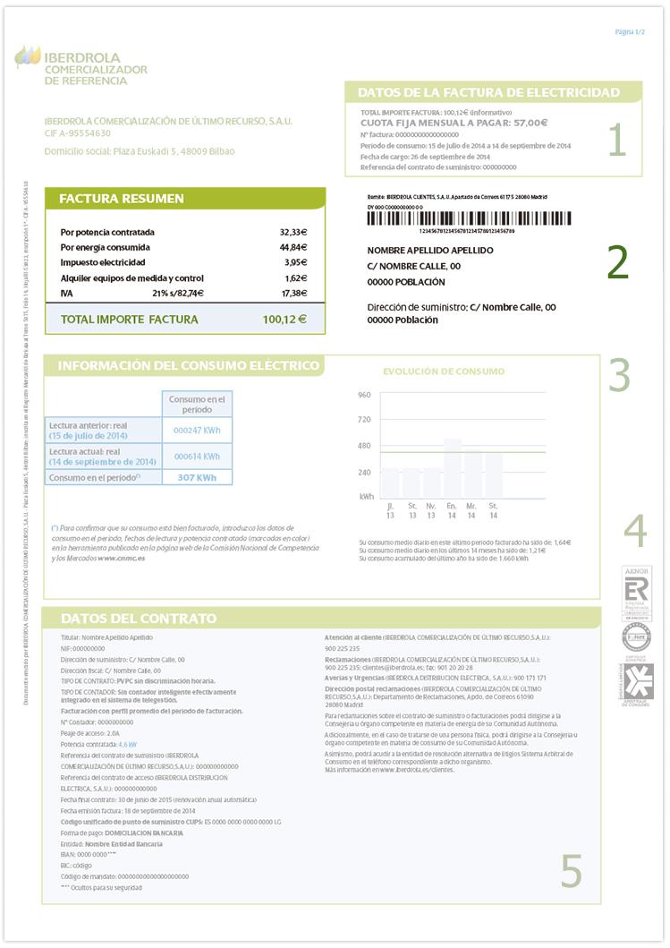 Factura resumen y datos de correspondencia