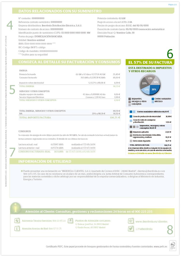 Comprende tu factura de luz ayuda con facturas iberdrola for Oficina virtual del cliente iberdrola